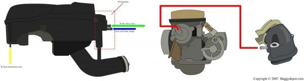 Howhit 150cc Gy6 Vacuum Line Diagram    Buggydepot Com 150cc