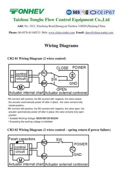 Belimo 101 Video 8 Youtube Incredible Actuators Wiring Diagram In