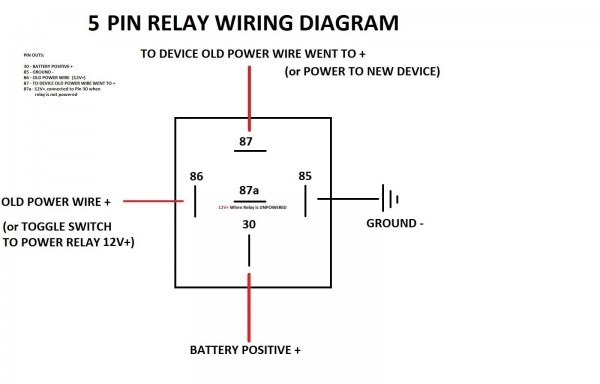 Diagram Wiring Diagram Bosch Relay 12v Full Version Hd Quality Relay 12v Liveprin Oltreilmurofestival It