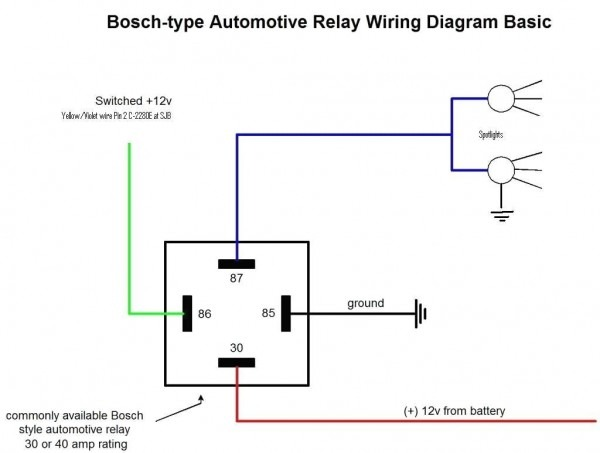 Bosch 4 Pin Relay Wiring Diagram 1 1024×773 For A