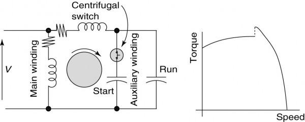 grafik start run capacitor wiring diagram samsung rs2555bb