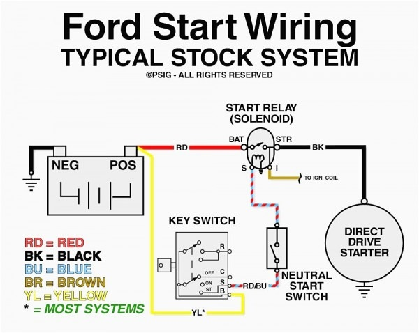 Car Starter Relay Diagram Ford Solenoid Wiring For A