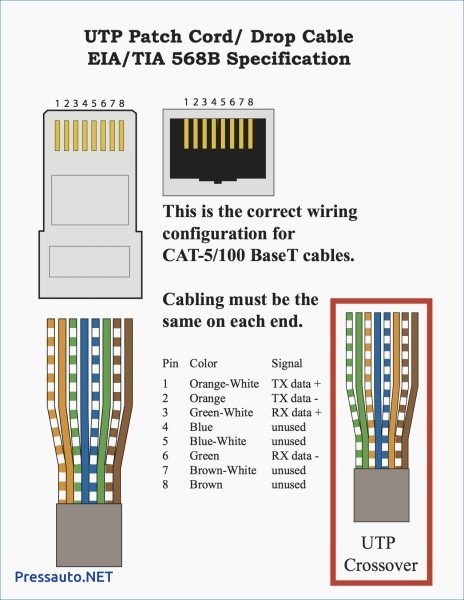 ethernet wiring diagram tx rx  schematic wiring diagram