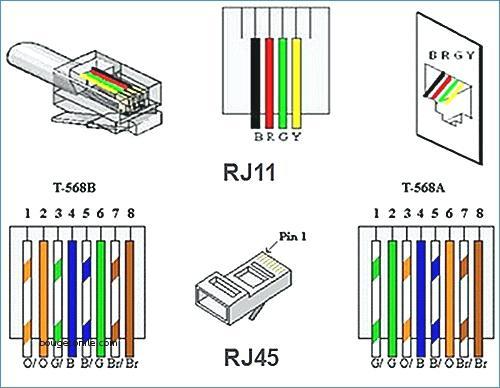 diagram dsl wire diagram cat 3 full version hd quality cat
