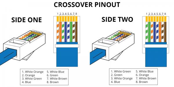 Cat 6 Cable Color Code Diagram