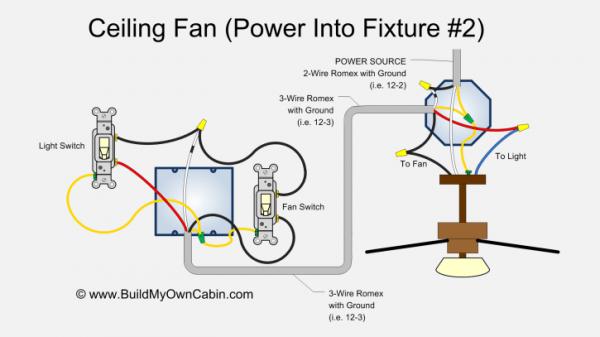 Fan 2 Lights Switch Wiring Diagram
