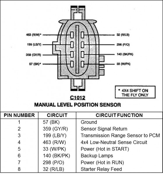 E40d Solenoid Pin Diagram