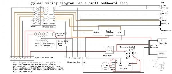 Electrical Wiring Circuit Diagram