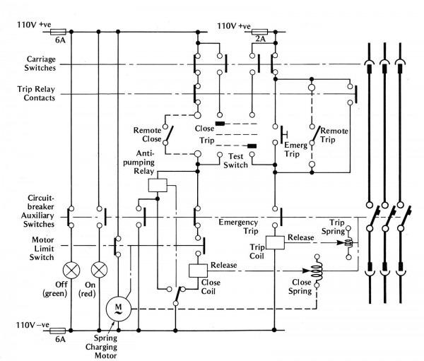 Circuit Breaker Shunt Trip Wiring Diagram Throughout