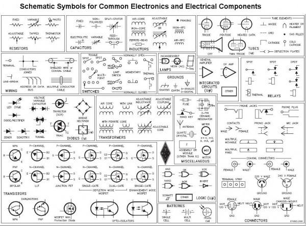 Basic Home Wiring Symbols  U2013 Car Wiring Diagram
