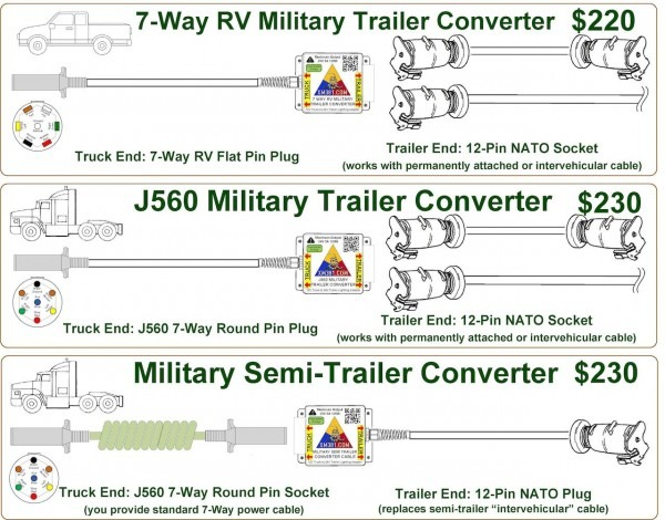 12 Pin Nato Trailer Plug Wiring Diagram