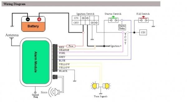 Compustar Remote Start Wiring Diagram And Best Viper Car Alarm 78