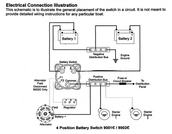Two Battery Boat Wiring Diagram