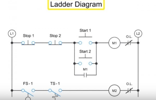 Reading A Ladder Diagram