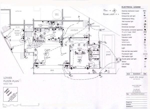 Electrical Plan Legend Australia