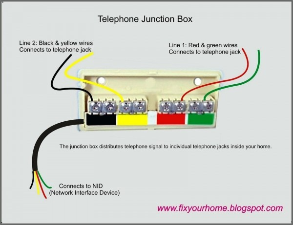 House Electrical Box Wiring Diagram