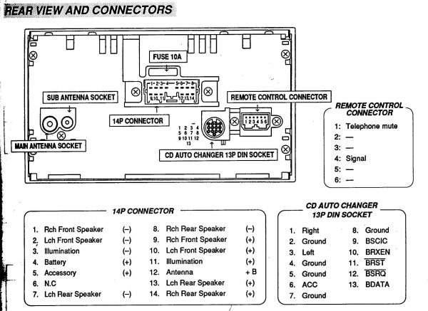 Factory Car Stereo Wiring Diagrams