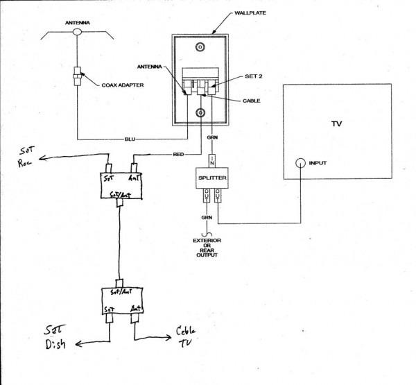 Elegant Of Rv Cable And Satellite Wiring Diagram Tv Schematics