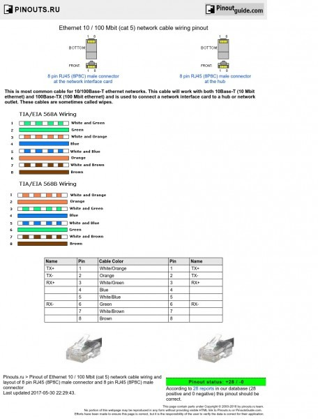 Ethernet 10   100 Mbit (rj45 Cat 5) Network Cable Wiring Pinout