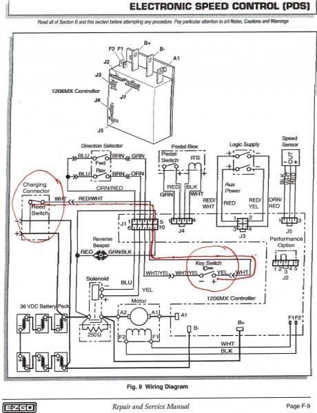 Ez Go Diagrams