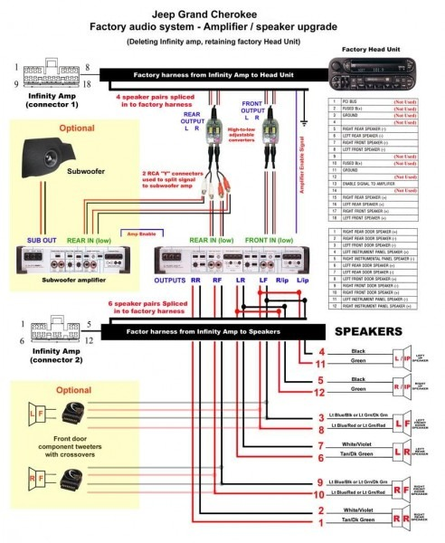 2002 Jeep Grand Cherokee Stereo Wiring Diagram from www.tankbig.com