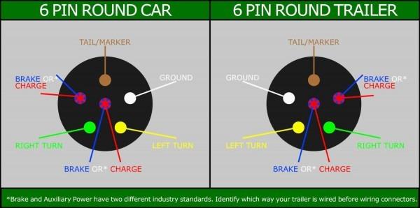 6 Pin Wiring Diagram