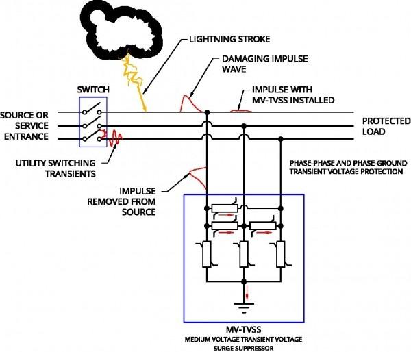 Surge Suppressor Circuit Diagram