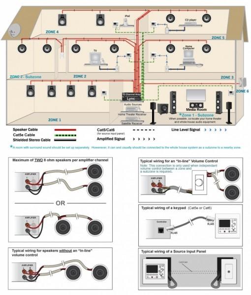 Home Audio Speaker Wiring Tower Speaker 4 Ohm Wiring Diagram Genie