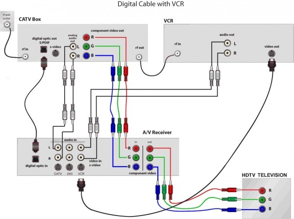 Home Theatre Wiring Diagram