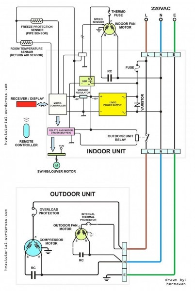 Rth6350d Wiring Diagram
