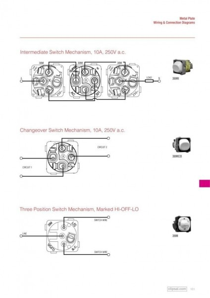 Hpm Switch Wiring Diagram Wire Center Throughout Dimmer For