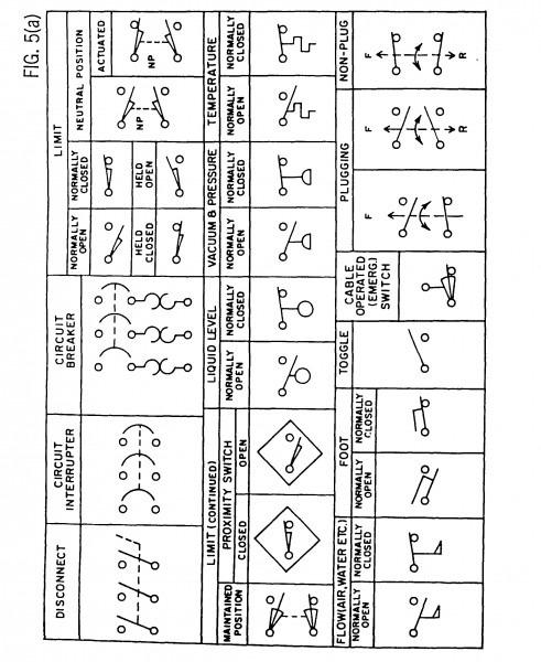 Ladder Schematics