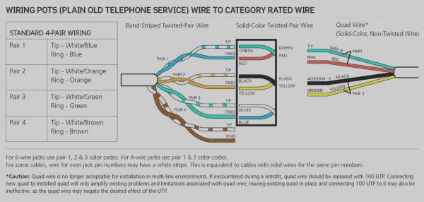 Dsl Jack Wiring Diagram Shefalitayal, Leviton Phone Jack Wiring Diagram