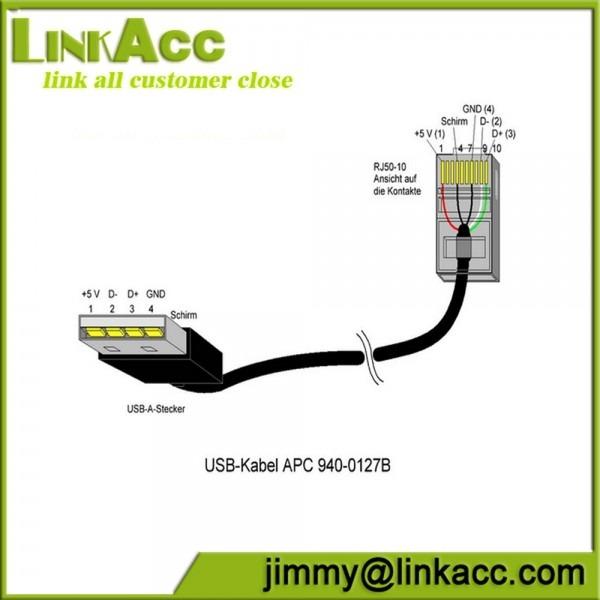 Linkacc