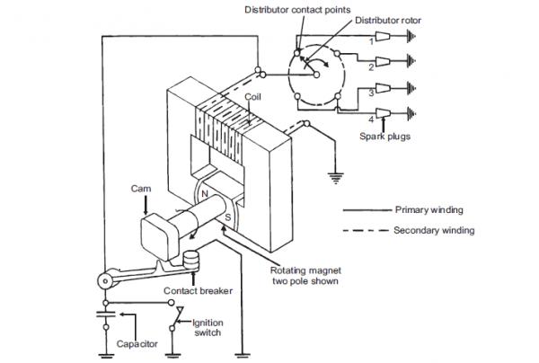 magneto ignition system diagram