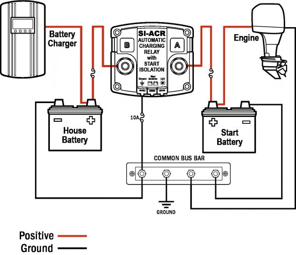 Perko Battery Switch Instructions