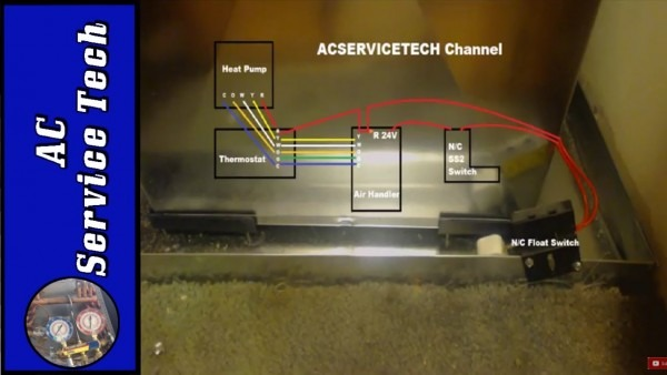 Hvac Installation Training Basics For Condensate Safety Switches