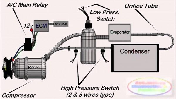 Air Conditioning System Diagram