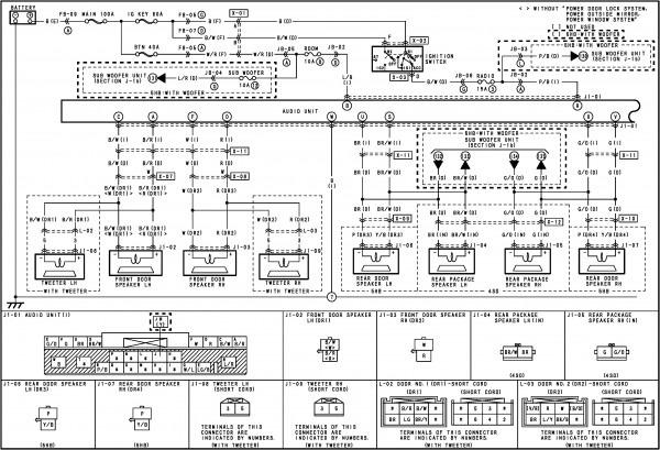 2003 Mazda Tribute Wiring Diagram