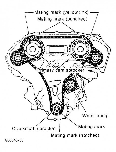 Right Intake Camgear  I Replaced Head Gaskets In My 2001 Nissan