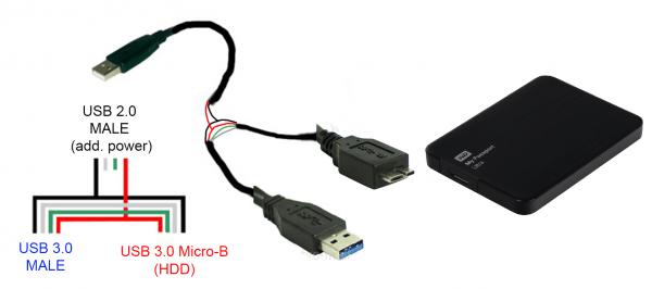Usb 3 0 Connector Wiring Diagram