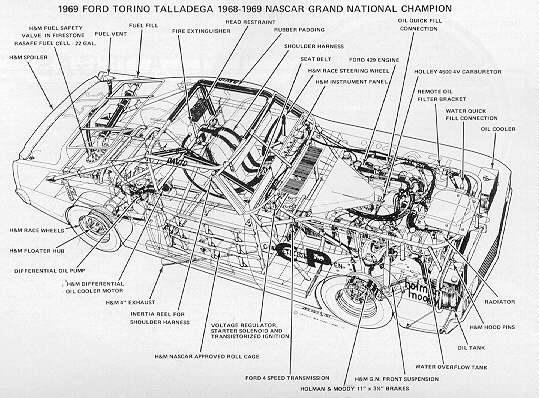 Complex Race Car Diagram