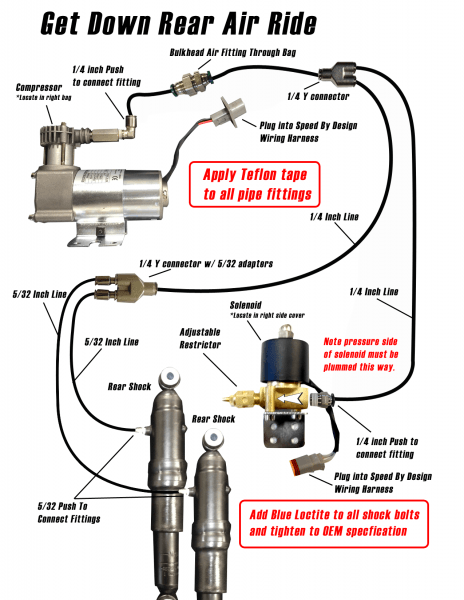 Air Ride Suspension Diagram