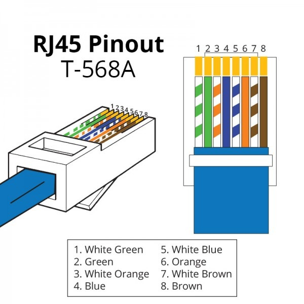 Rj45 Outlet Wiring Diagram
