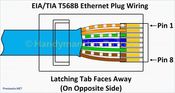 Cat5e Wiring Diagram For Cameras