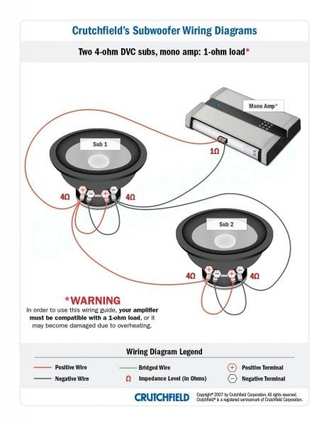 Rockford Fosgate Wiring Diagram Diagrams Throughout