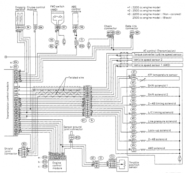Subaru Impreza Ignition Wiring Diagram