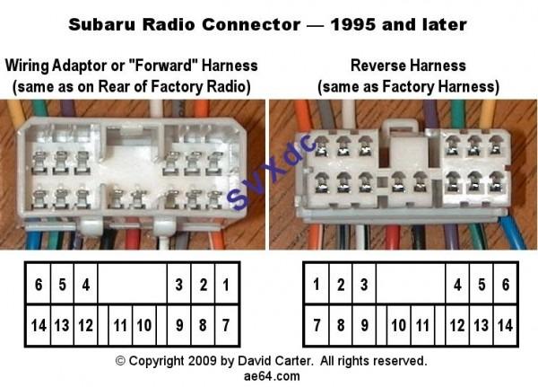 Subaru Outback 2000 Radio Wiring Diagram