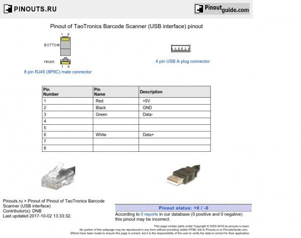 Pinout Of Taotronics Barcode Scanner (usb Interface) Pinout