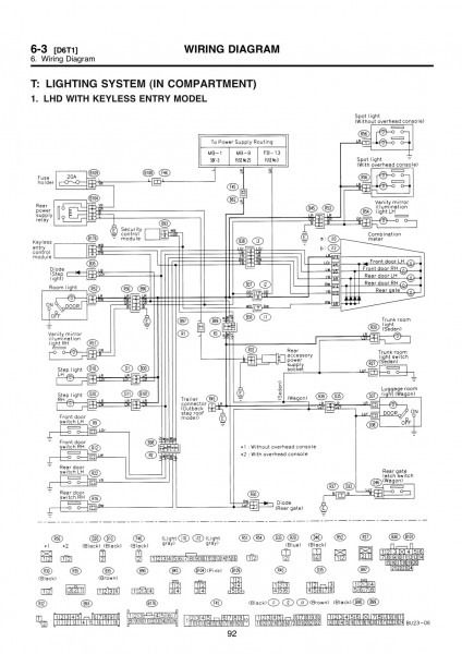 Subaru Outback 2000 Radio Wiring Diagram